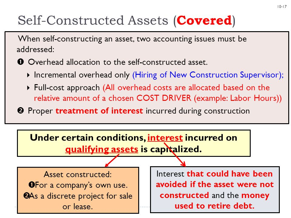 Self-Constructed Assets (Covered)