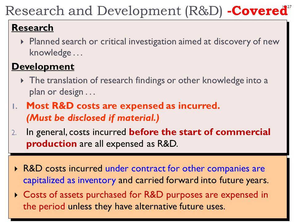 Research and Development (R&D) -Covered