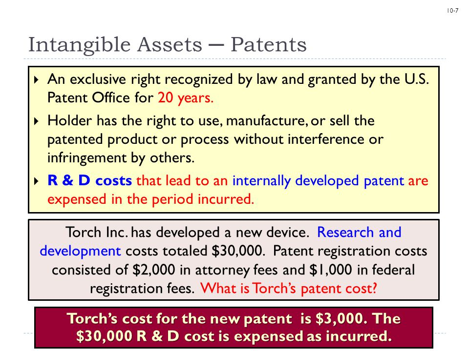 Intangible Assets ─ Patents