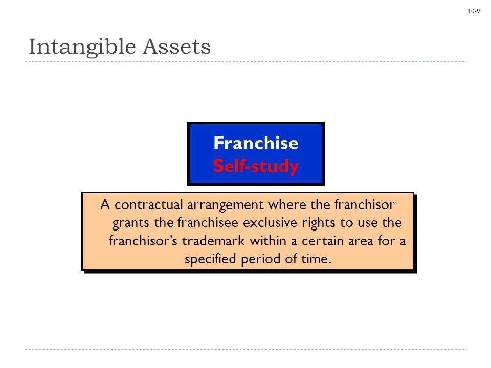 Intangible Assets Franchise Self-study