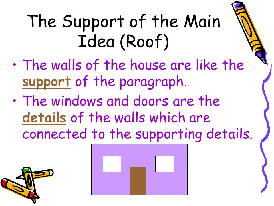 The Support of the Main Idea (Roof)