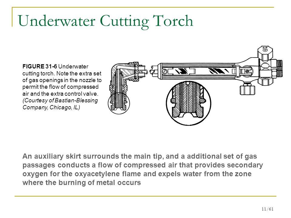 Underwater Cutting Torch