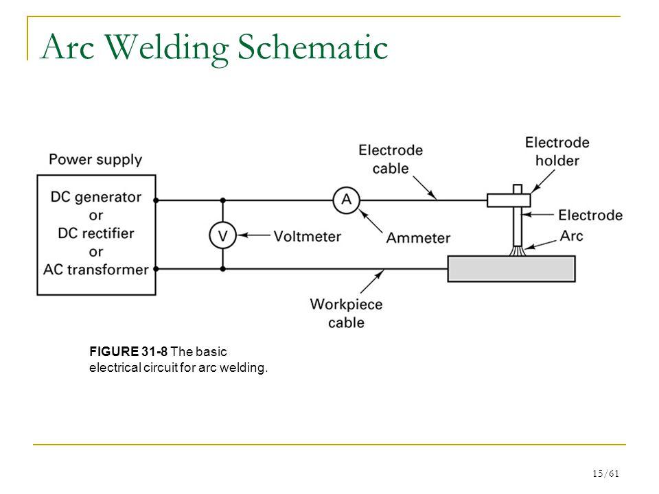 Arc Welding Schematic FIGURE 31-8 The basic