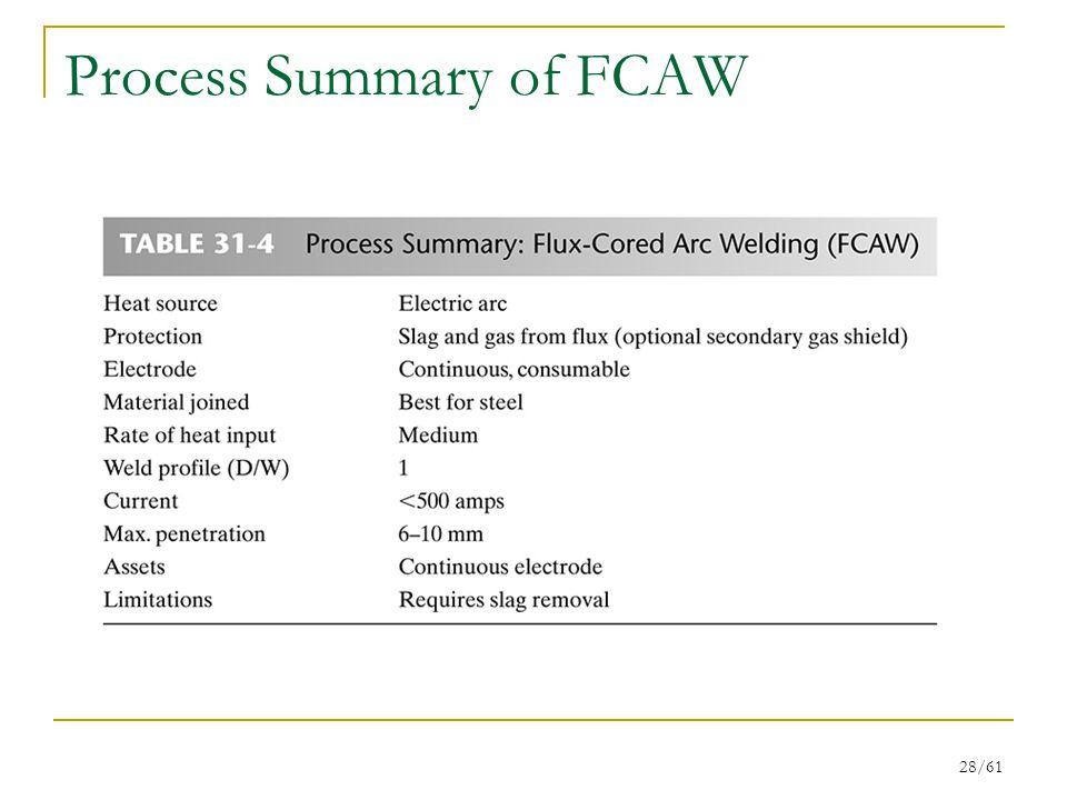 Process Summary of FCAW