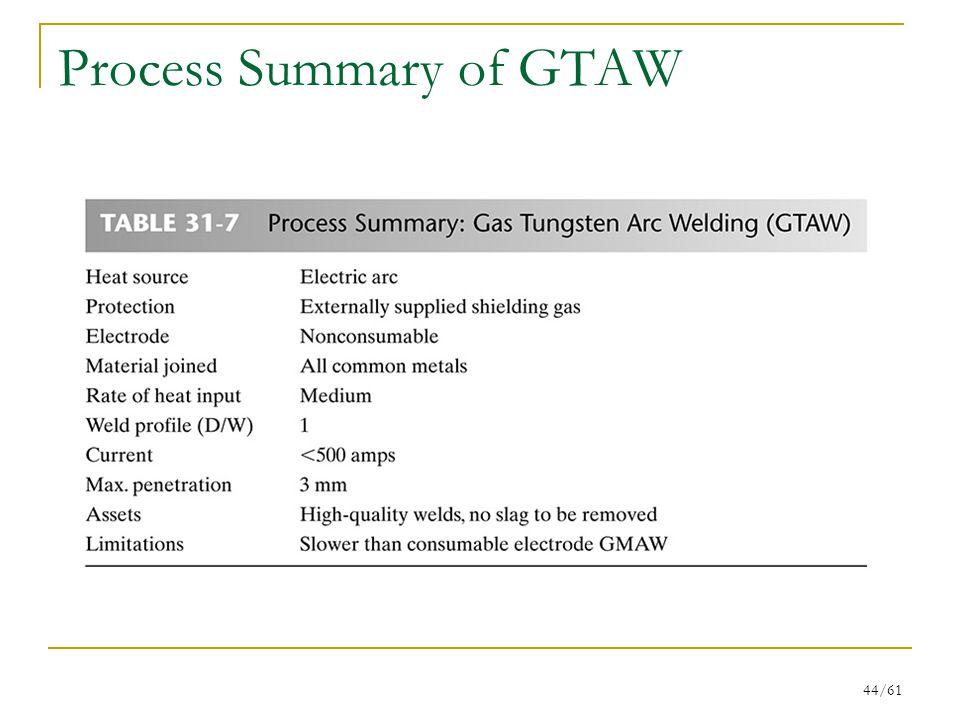 Process Summary of GTAW