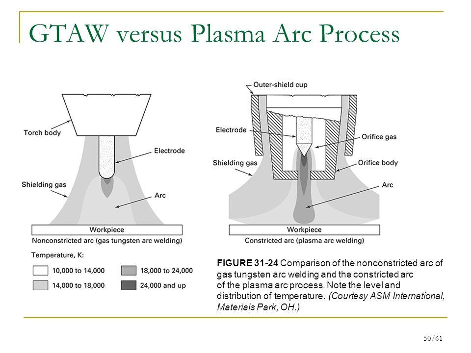 GTAW versus Plasma Arc Process