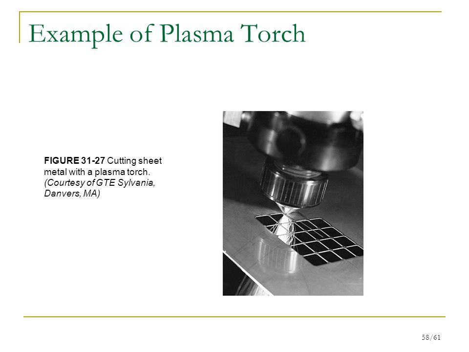 Example of Plasma Torch