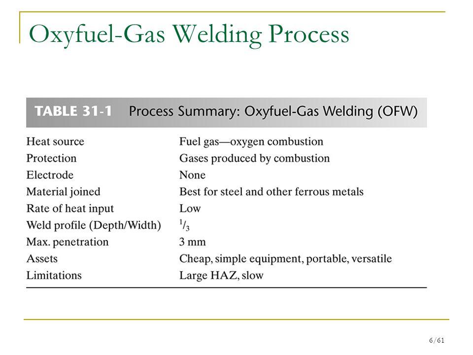 Oxyfuel-Gas Welding Process