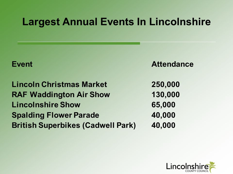 Largest Annual Events In Lincolnshire