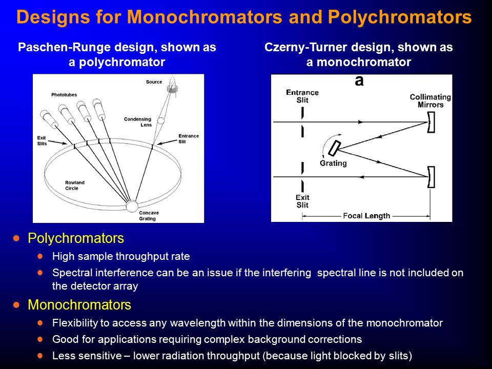 Designs for Monochromators and Polychromators