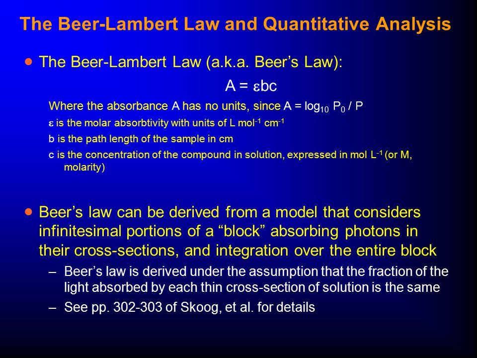 The Beer-Lambert Law and Quantitative Analysis