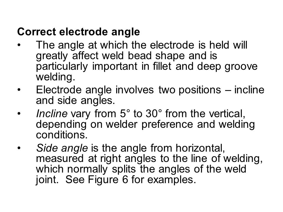 Correct electrode angle