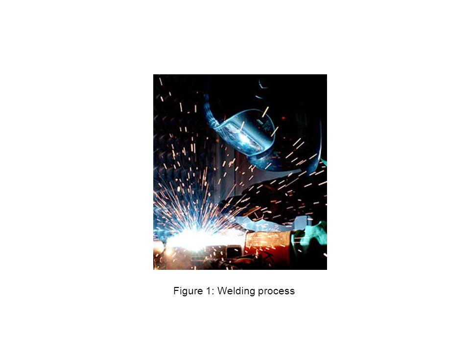 Figure 1: Welding process