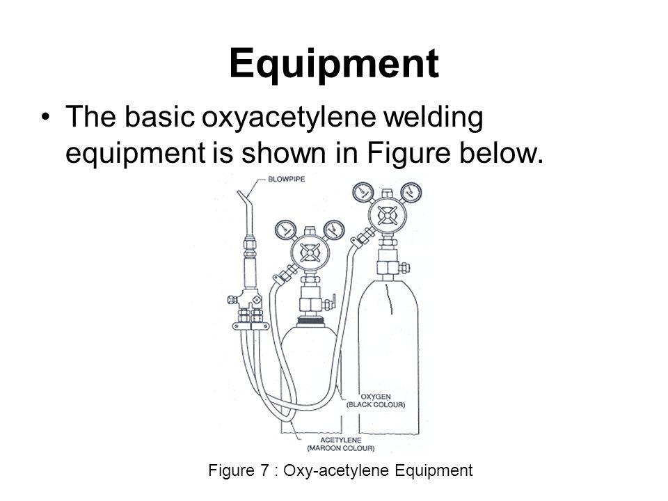 Figure 7 : Oxy-acetylene Equipment