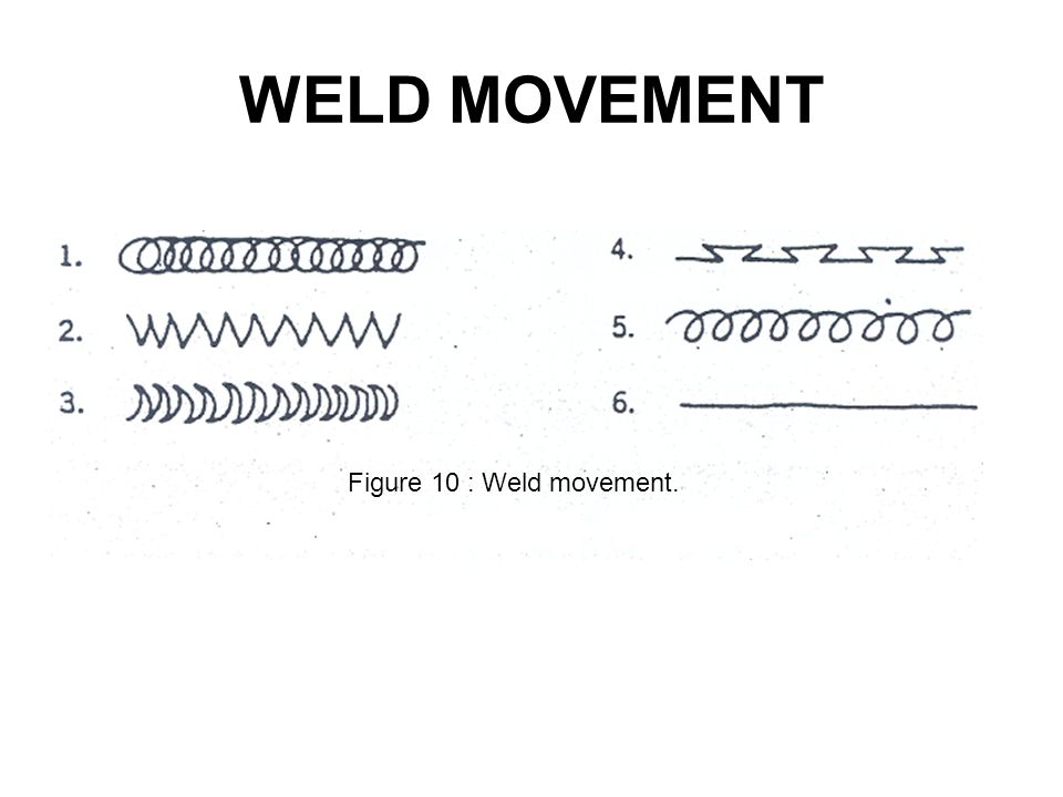 WELD MOVEMENT Figure 10 : Weld movement.