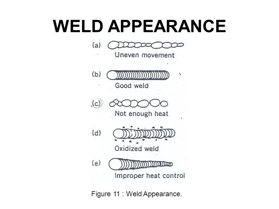 WELD APPEARANCE Figure 11 : Weld Appearance.
