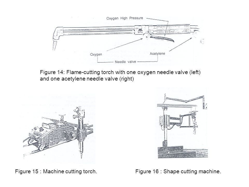 Figure 14: Flame-cutting torch with one oxygen needle valve (left)