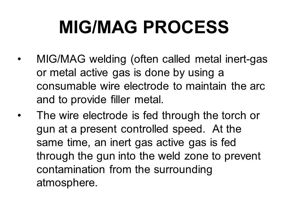 MIG/MAG PROCESS