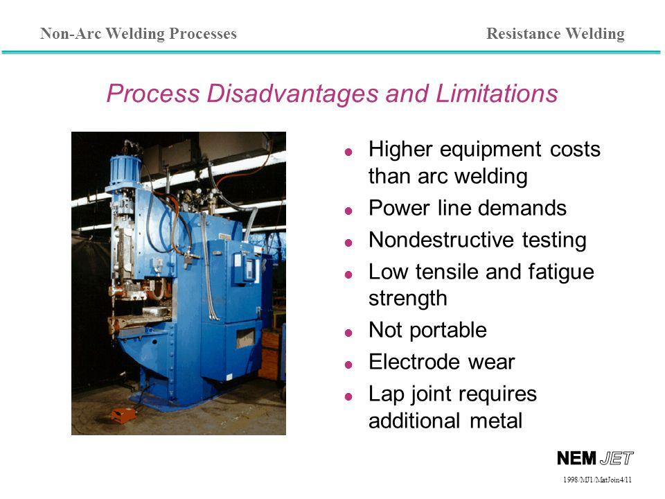 Process Disadvantages and Limitations