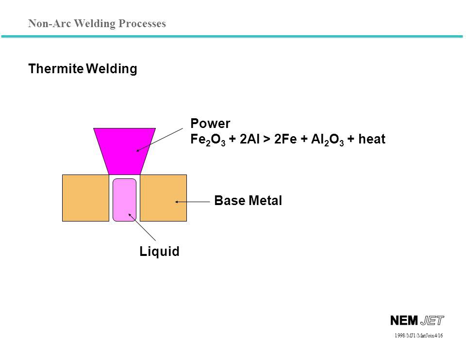 Thermite Welding Base Metal Liquid