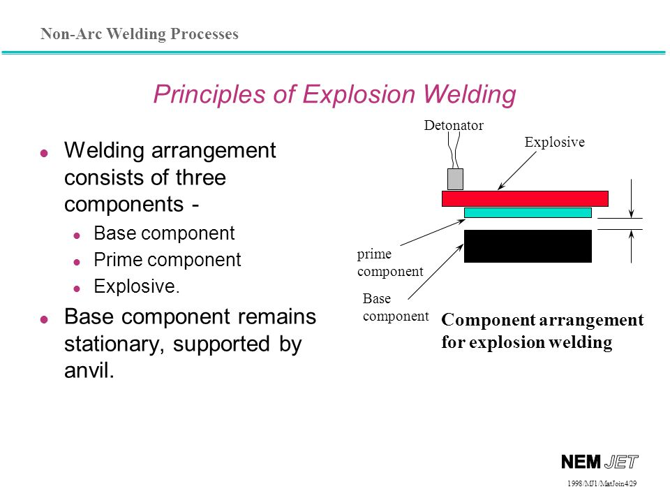 principles of welding General principles shielded metal-arc welding with the transformer welding machine depends upon the fundamental fact that when one side of the welding circuit is attached to a piece of steel, a welding electrode connected to the other side and the two brought into contact, an arc will be established.