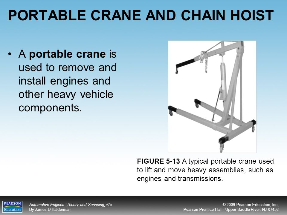 PORTABLE CRANE AND CHAIN HOIST