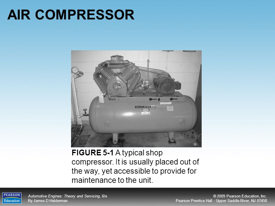 AIR COMPRESSOR FIGURE 5-1 A typical shop compressor.