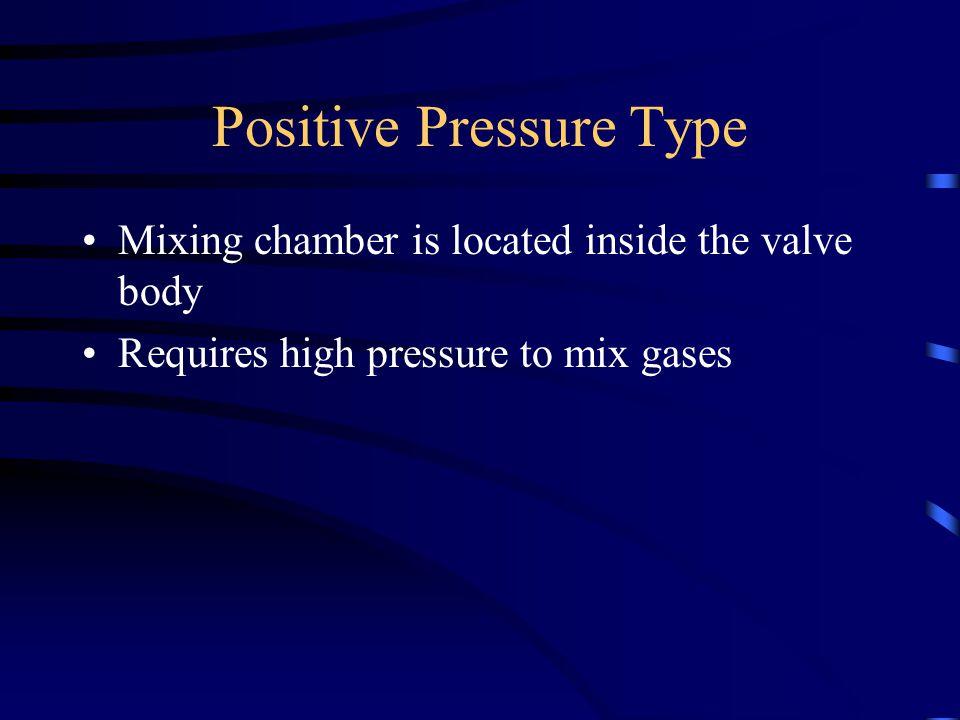 Positive Pressure Type