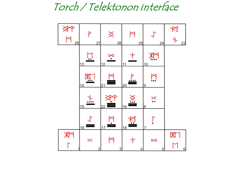 Torch / Telektonon interface