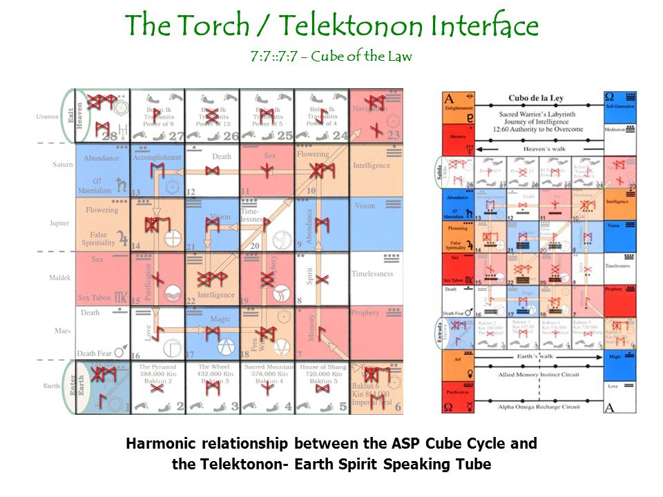 The Torch / Telektonon Interface