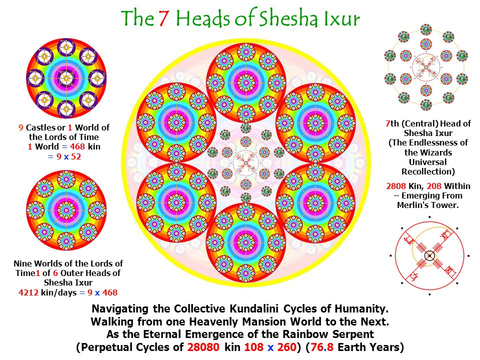 The 7 Heads of Shesha Ixur