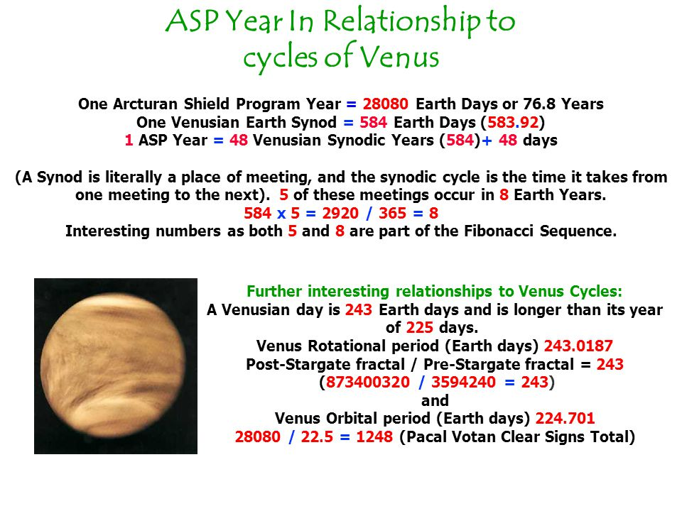 ASP Year In Relationship to cycles of Venus
