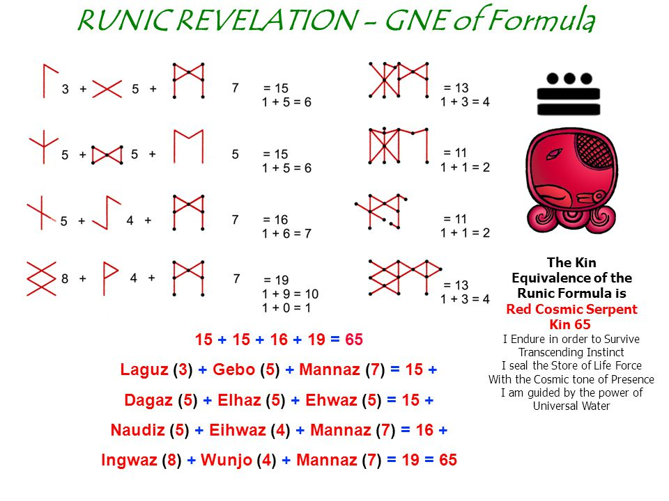 RUNIC REVELATION - GNE of Formula