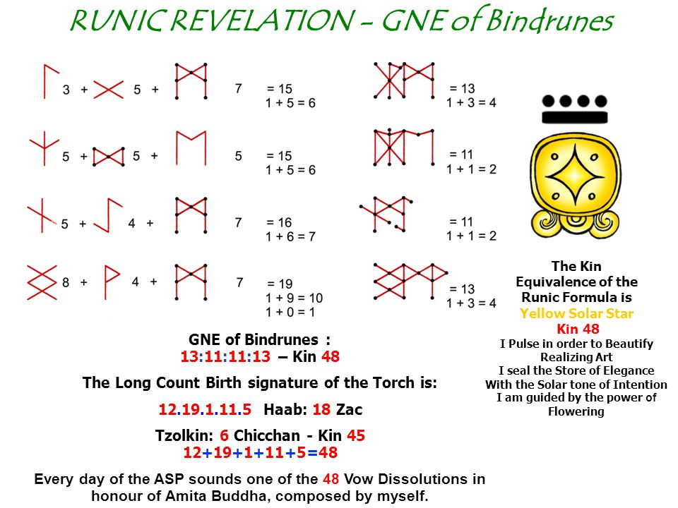 RUNIC REVELATION - GNE of Bindrunes