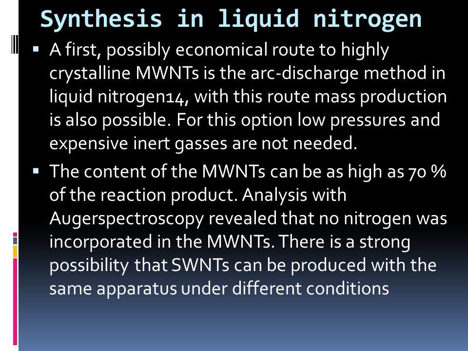 Synthesis in liquid nitrogen