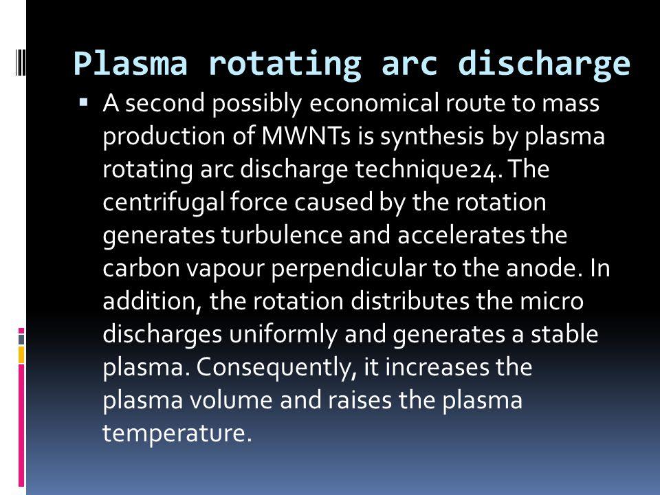 Plasma rotating arc discharge