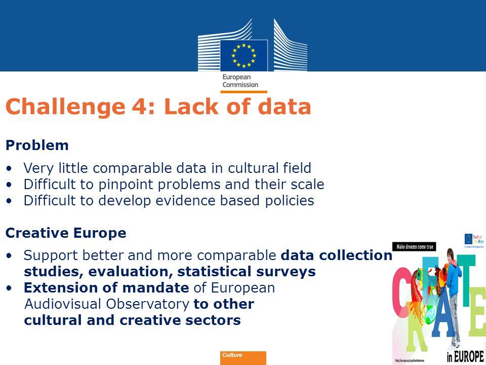 Challenge 4: Lack of data