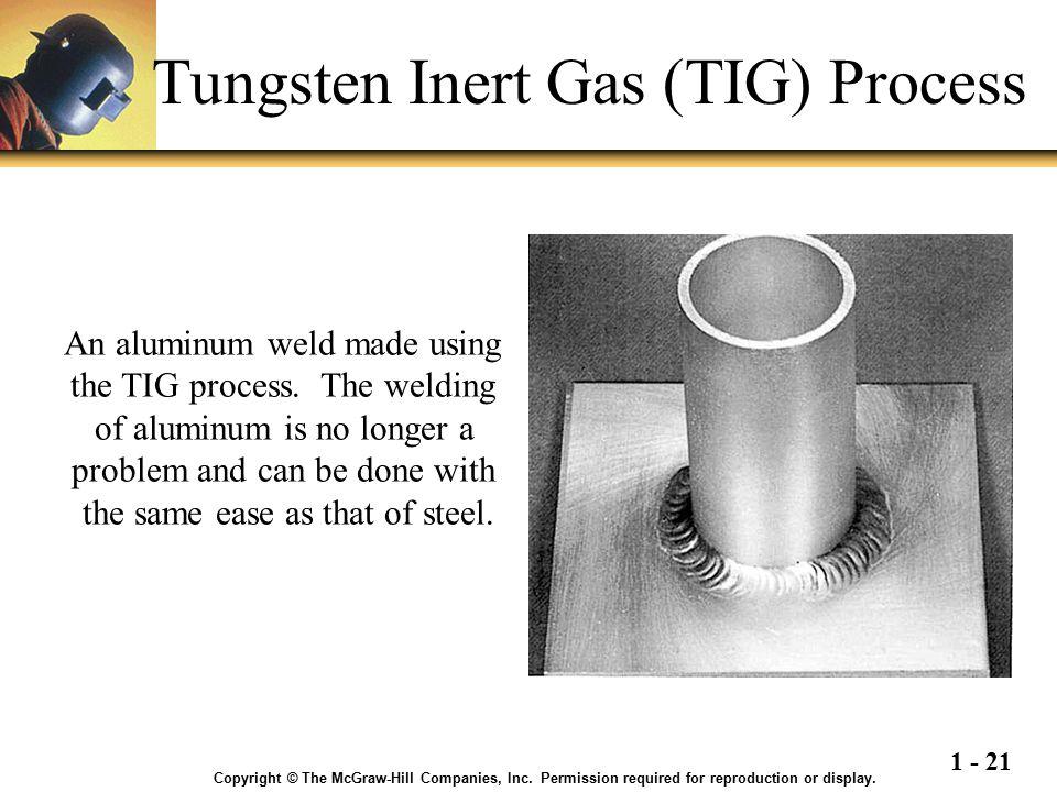Tungsten Inert Gas (TIG) Process
