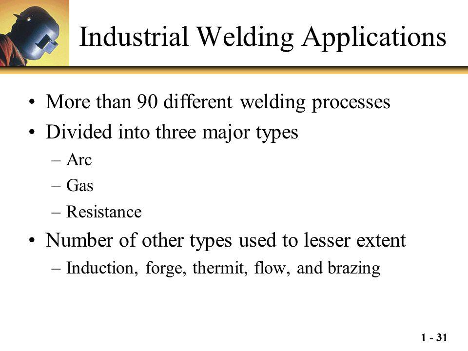 Industrial Welding Applications