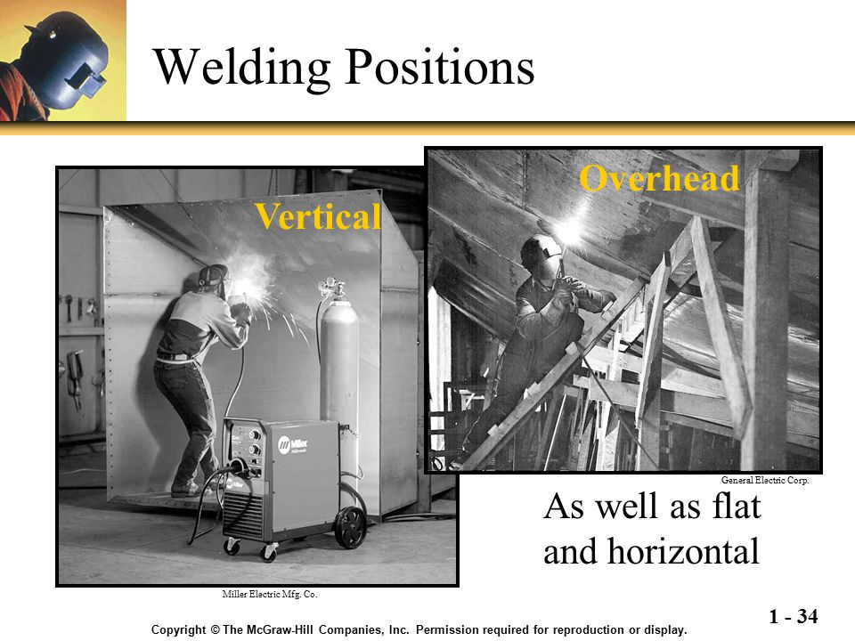 Welding Positions Overhead Vertical As well as flat and horizontal