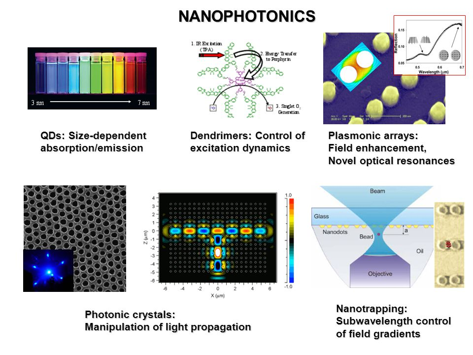 NANOPHOTONICS Plasmonic arrays: Field enhancement,