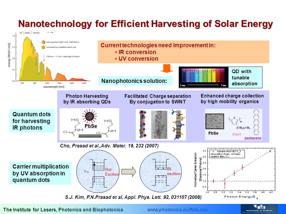 Nanotechnology for Efficient Harvesting of Solar Energy