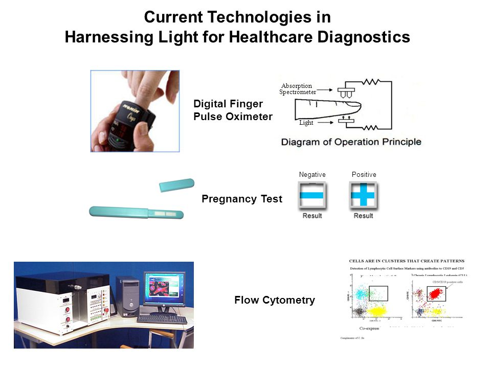 Current Technologies in Harnessing Light for Healthcare Diagnostics