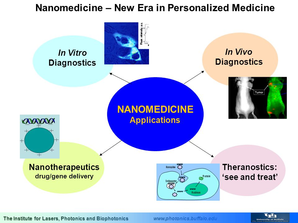 Nanomedicine – New Era in Personalized Medicine