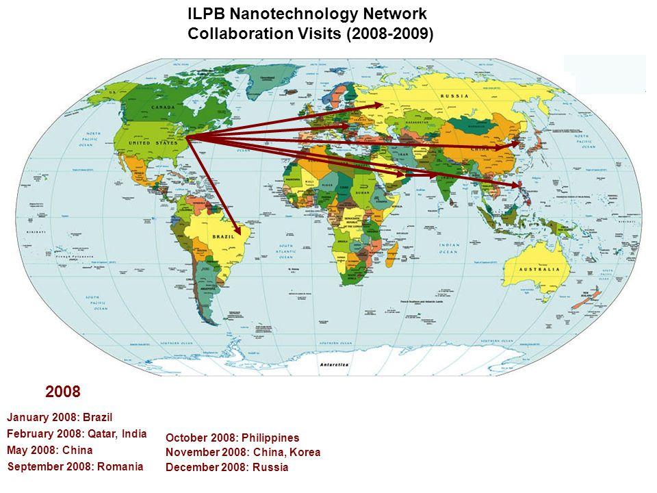 ILPB Nanotechnology Network Collaboration Visits (2008-2009)