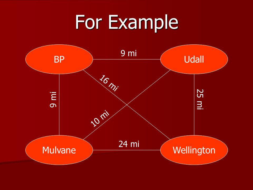 For Example BP Udall Mulvane Wellington 9 mi 16 mi 25 mi 9 mi 10 mi