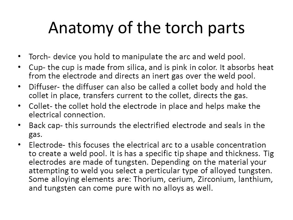 Anatomy of the torch parts
