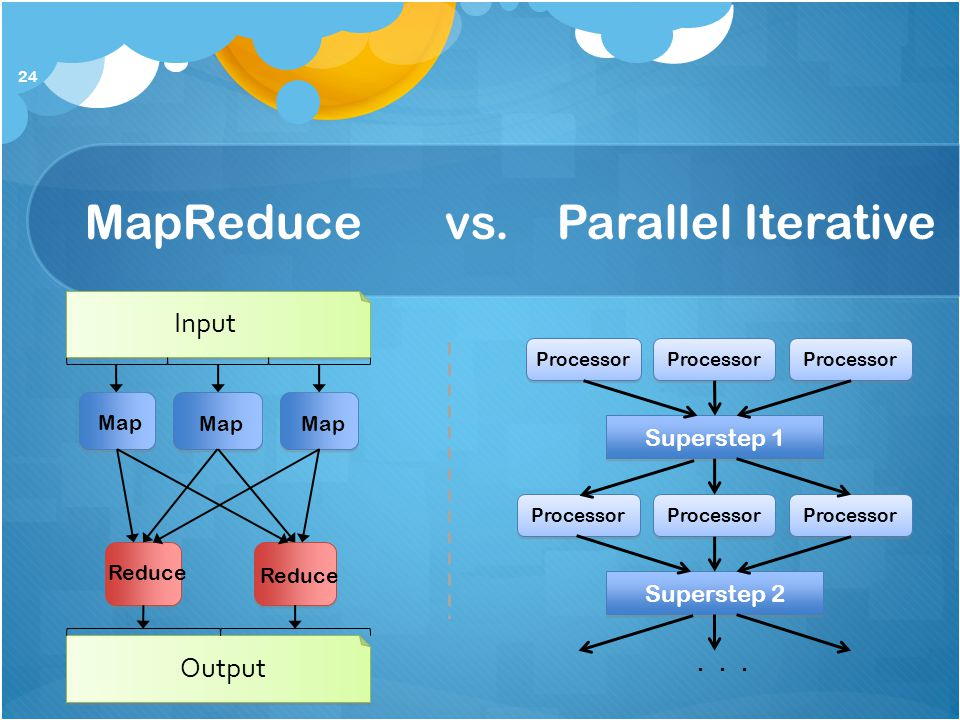 MapReduce vs. Parallel Iterative