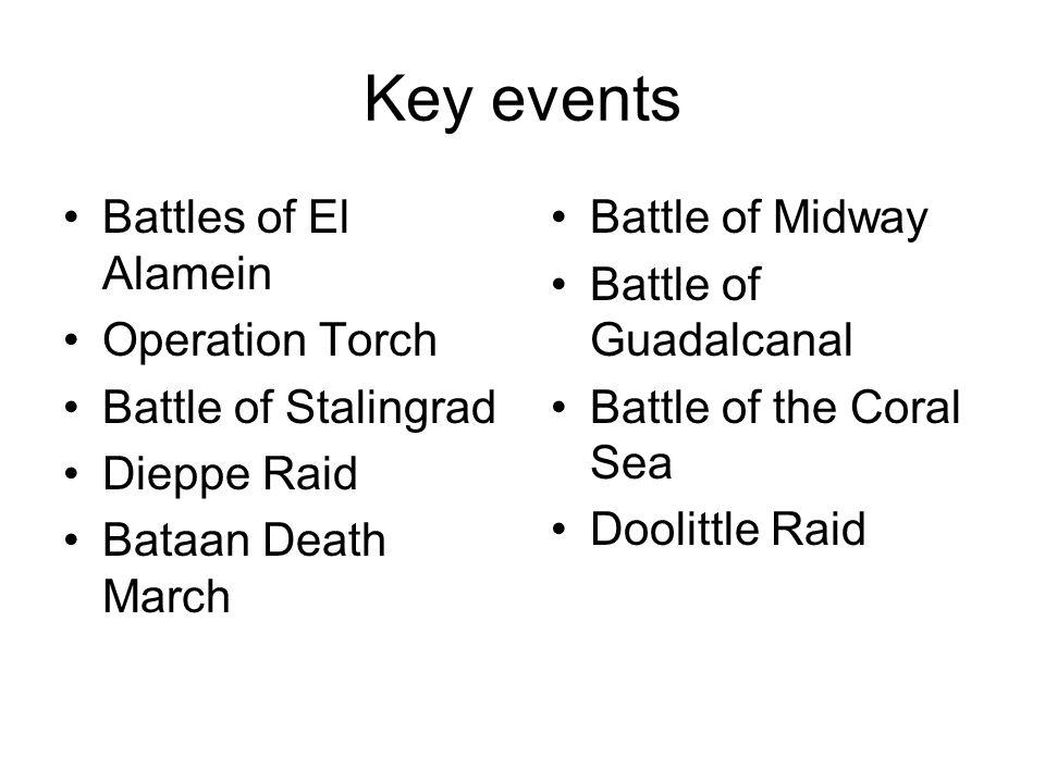 Key events Battles of El Alamein Operation Torch Battle of Stalingrad