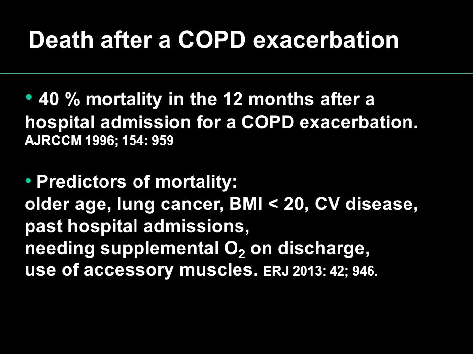 Death after a COPD exacerbation
